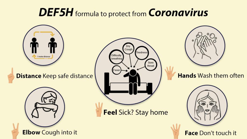 quantana tips to avoid coronavirus